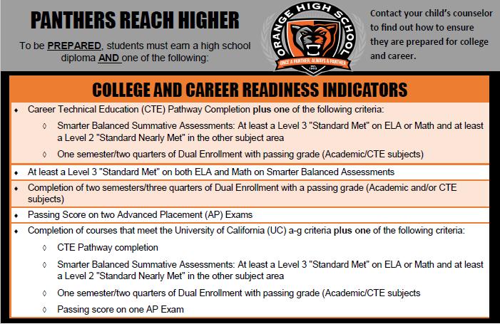 College & Career Center - Orange High School